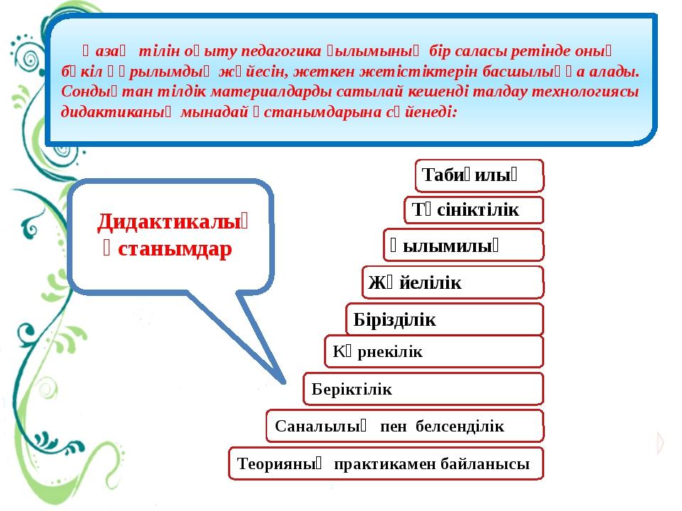 Қазақ тілін оқыту педагогика ғылымының бір саласы ретінде оның бүкіл құрылым...