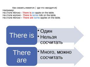 Как сказать имеется ( где что находится) Например: На столе яблоко - There i