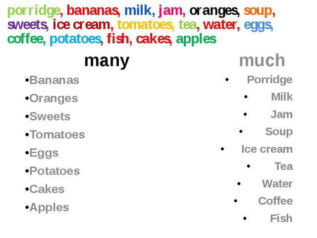 porridge, bananas, milk, jam, oranges, soup, sweets, ice cream, tomatoes, tea...