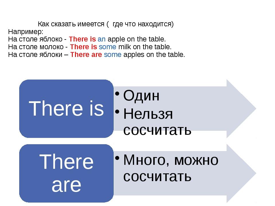 Как сказать имеется ( где что находится) Например: На столе яблоко - There i...