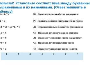 Задание2. Установите соответствие между буквенными выражениями и их названиям