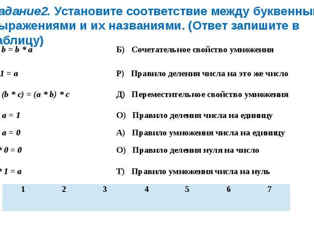 Задание2. Установите соответствие между буквенными выражениями и их названиям...
