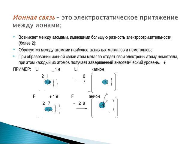 Возникает между атомами, имеющими большую разность электроотрицательности (бо...