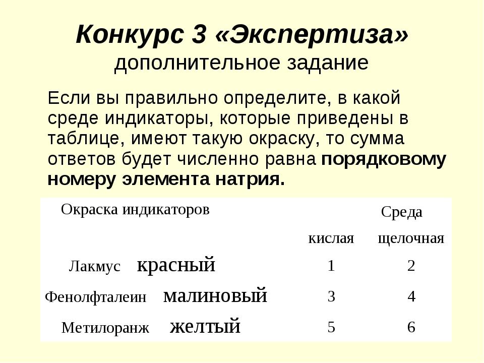 Конкурс 3 «Экспертиза» дополнительное задание Если вы правильно определите,...
