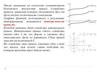 Этому уравнению на плоскости соответствует бесконечное множество кривых (семе