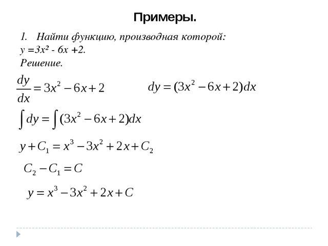 Примеры. Найти функцию, производная которой: y′=3x² - 6x +2. Решение.