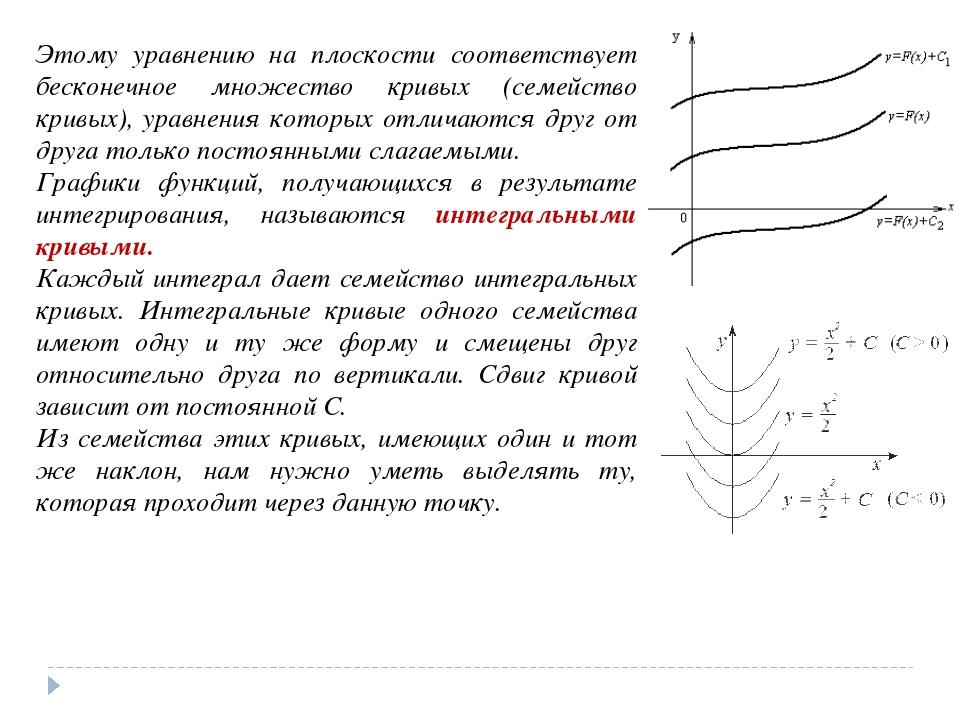 Этому уравнению на плоскости соответствует бесконечное множество кривых (семе...