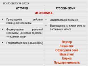 ПОСТСОВЕТСКАЯ ЭПОХА Прекращение действия командной экономики Формирование рын