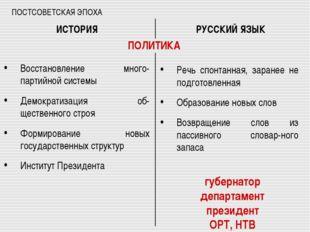 ПОСТСОВЕТСКАЯ ЭПОХА Восстановление много-партийной системы Демократизация об-