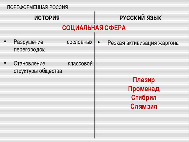ПОРЕФОРМЕННАЯ РОССИЯ Разрушение сословных перегородок Становление классовой с...
