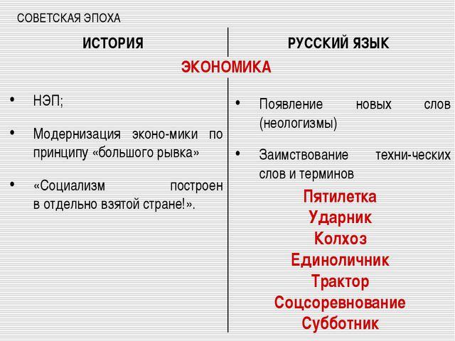 СОВЕТСКАЯ ЭПОХА НЭП; Модернизация эконо-мики по принципу «большого рывка» «Со...