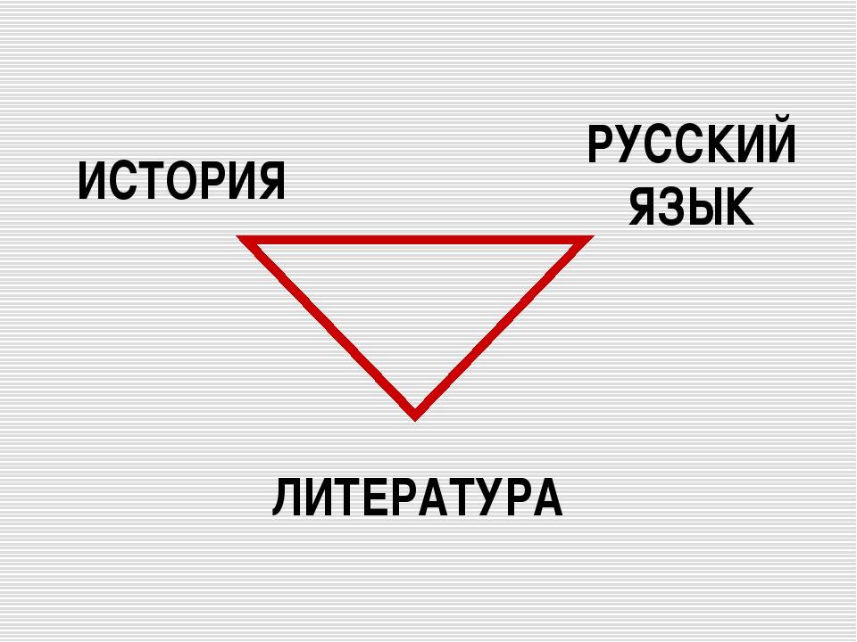 ИСТОРИЯ РУССКИЙ ЯЗЫК ЛИТЕРАТУРА