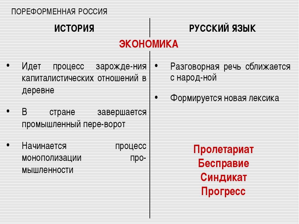 ПОРЕФОРМЕННАЯ РОССИЯ Идет процесс зарожде-ния капиталистических отношений в д...