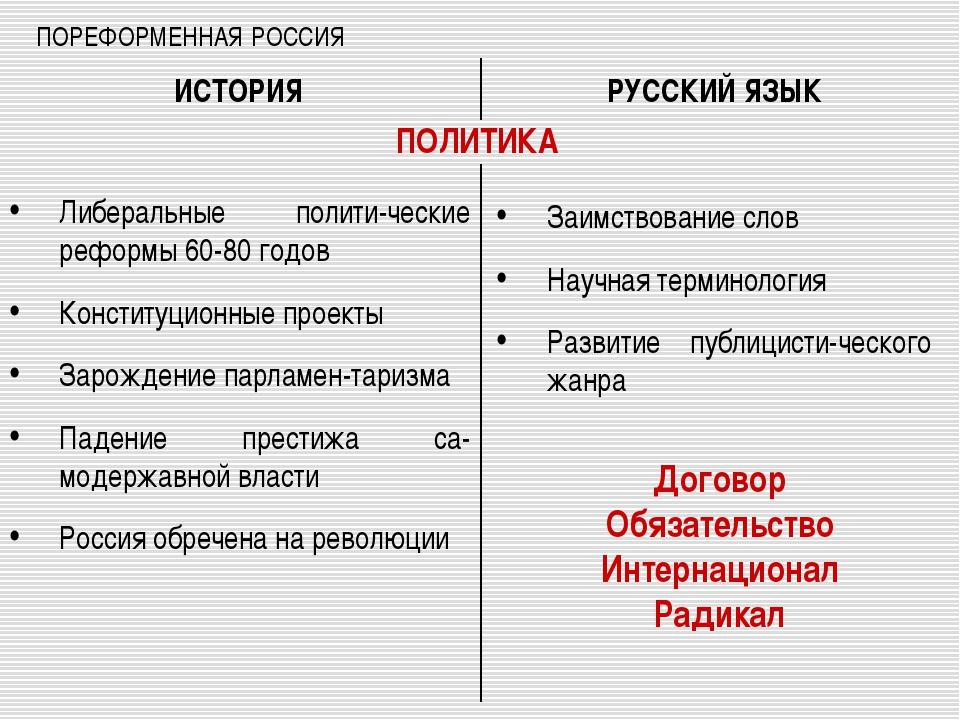 ПОРЕФОРМЕННАЯ РОССИЯ Либеральные полити-ческие реформы 60-80 годов Конституци...