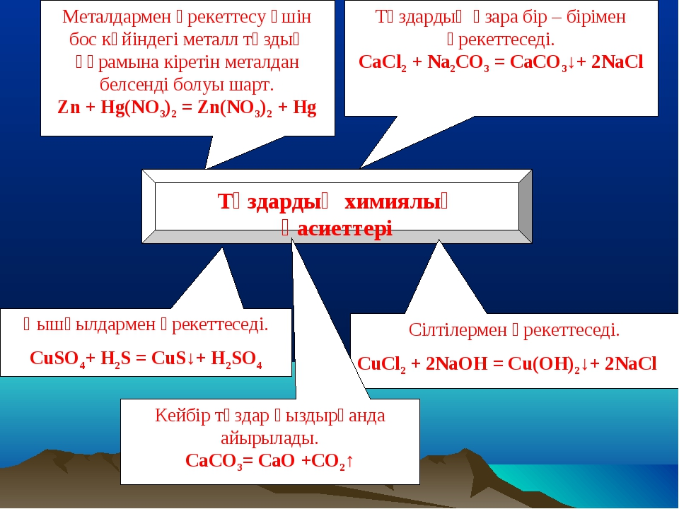 Металдармен әрекеттесу үшін бос күйіндегі металл тұздың құрамына кіретін мета...