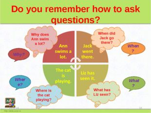Do you remember how to ask questions? * * When? What? Why? Where? Why does An