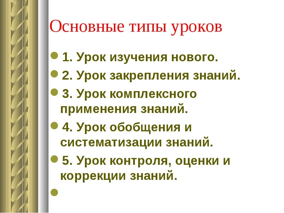 Основные типы уроков 1. Урок изучения нового. 2. Урок закрепления знаний. 3....