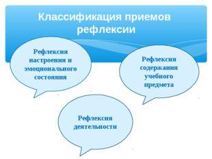 Классификация приемов рефлексии Рефлексия содержания учебного предмета Рефлек
