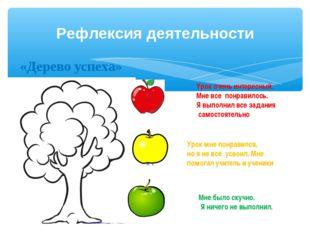 Рефлексия деятельности «Дерево успеха» Урок очень интересный. Мне все понрави