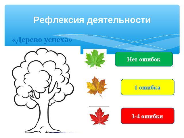 Рефлексия деятельности «Дерево успеха» Нет ошибок 1 ошибка 3-4 ошибки