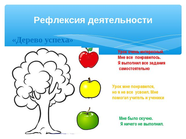 Рефлексия деятельности «Дерево успеха» Урок очень интересный. Мне все понрави...