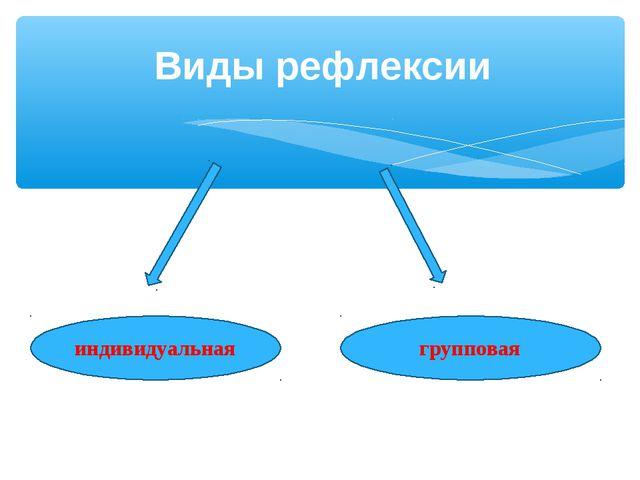 Виды рефлексии индивидуальная групповая