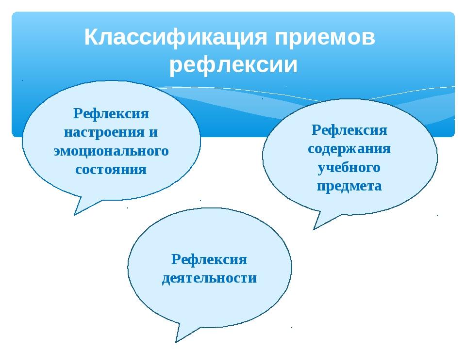 Классификация приемов рефлексии Рефлексия содержания учебного предмета Рефлек...