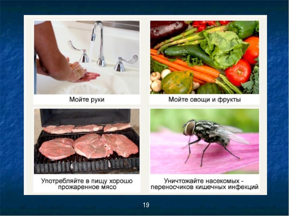 Основной вариант диеты при пищевой токсикоинфекции 5 ти дневная диета с вином