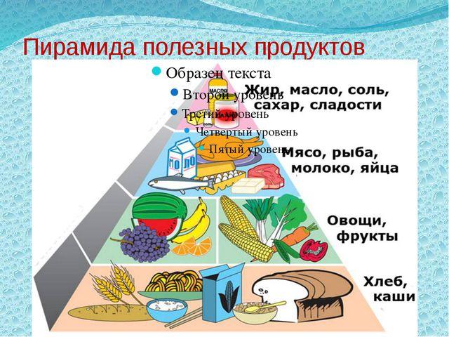 Пирамида полезных продуктов