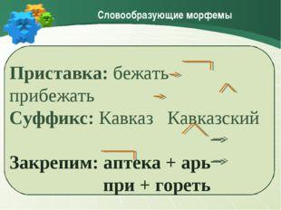 Словообразующие морфемы Приставка: бежать прибежать Суффикс: Кавказ Кавказски