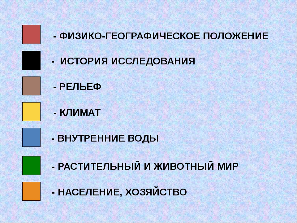 - ФИЗИКО-ГЕОГРАФИЧЕСКОЕ ПОЛОЖЕНИЕ - ИСТОРИЯ ИССЛЕДОВАНИЯ - РЕЛЬЕФ - КЛИМАТ -...