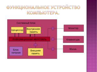 Системный блок процессор Внутренняя память Информационная магистраль Блок пит