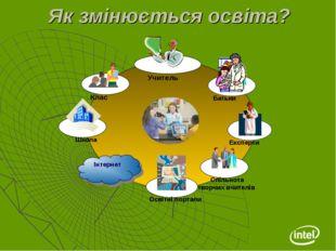 Як змінюється освіта? Клас Спільнота творчих вчителів Батьки Експерти Інтерне