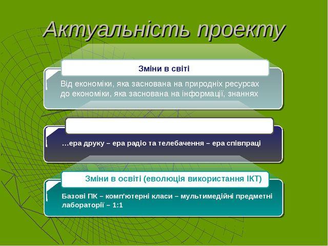 Зміни шляхів передачі інформації, знань Від економіки, яка заснована на приро...