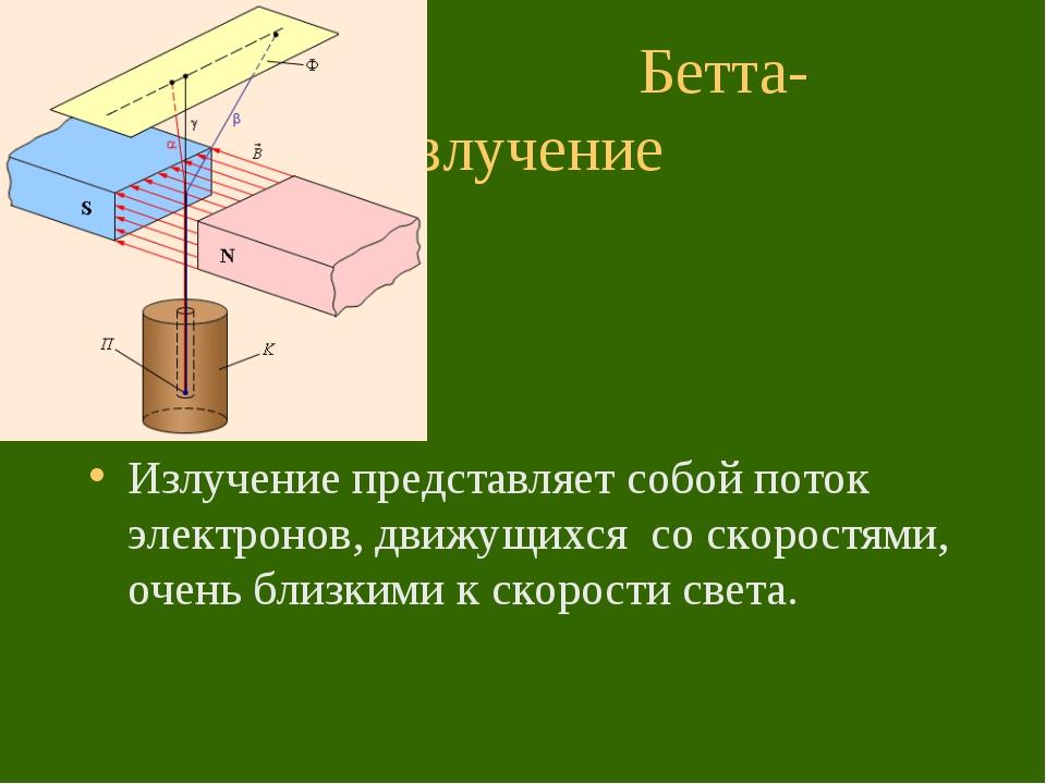 Бетта- излучение Излучение представляет собой поток электронов, движущихся с...