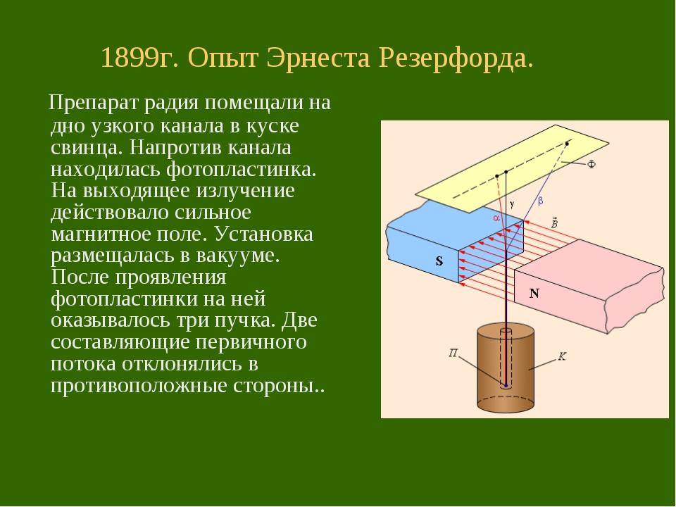 1899г. Опыт Эрнеста Резерфорда. Препарат радия помещали на дно узкого канала...