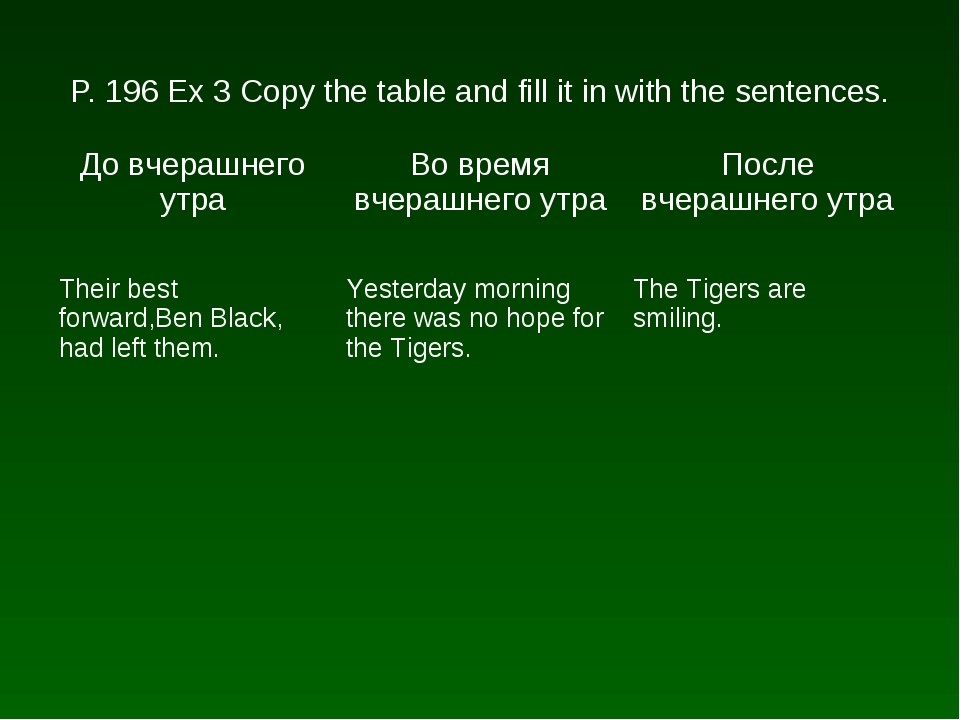P. 196 Ex 3 Copy the table and fill it in with the sentences. До вчерашнего у...