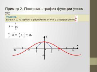 Решение. Если к < 1, то говорят о растяжении от оси у с коэффициентом Пример