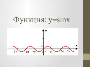 Функция: y=sinx