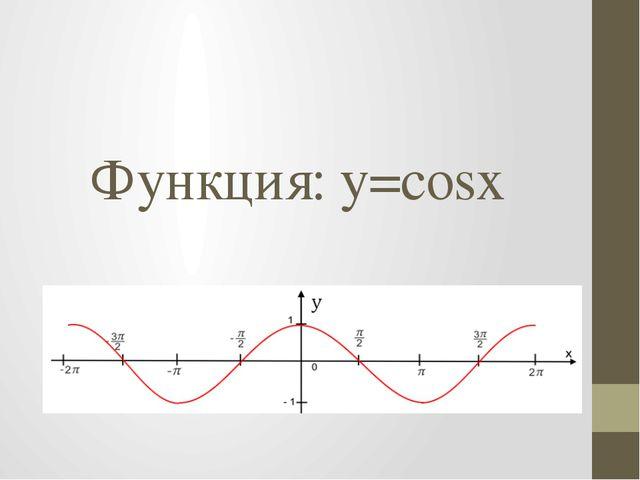 Функция: y=cosx