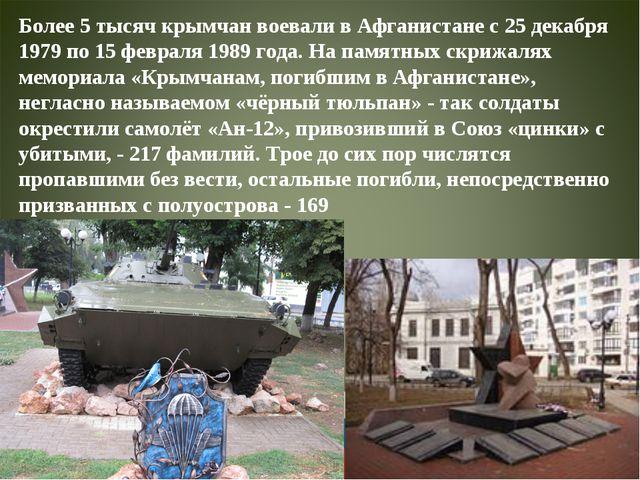 Более 5 тысяч крымчан воевали в Афганистане с 25 декабря 1979 по 15 февраля 1...