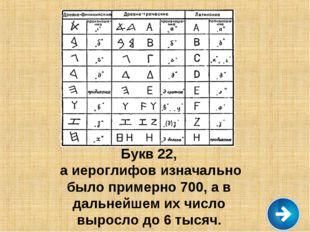 Букв 22, а иероглифов изначально было примерно 700, а в дальнейшем их число в