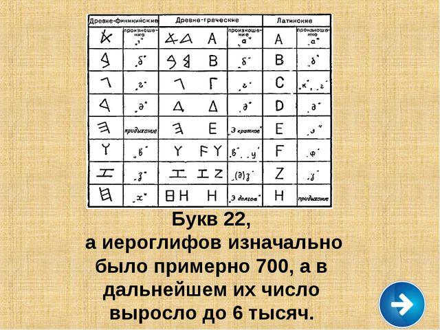 Букв 22, а иероглифов изначально было примерно 700, а в дальнейшем их число в...