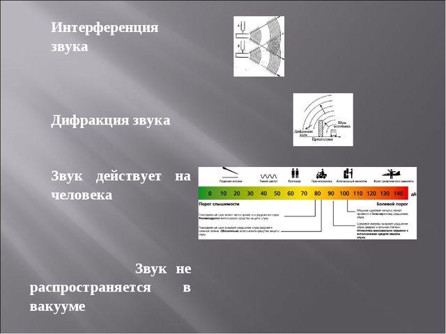 Интерференция звука Дифракция звука Звук действует на человека Звук не ра...