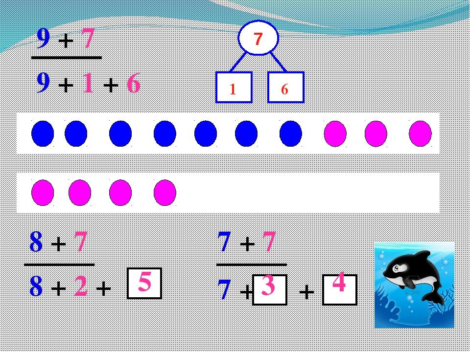 9 + 7 9 + 1 + 6 8 + 7 7 + 7 7 + + 3 4 5 8 + 2 + 6 1 7