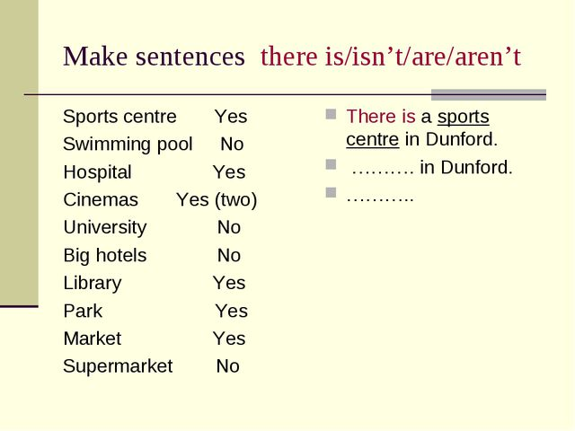 Make sentences there is/isn't/are/aren't Sports centre Yes Swimming pool No H...
