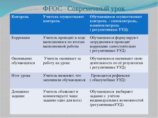 ФГОС Современный урок Контроль Учитель осуществляет контроль Обучающиесяосуще