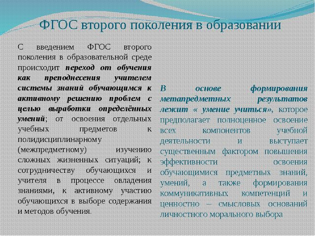 ФГОС второго поколения в образовании С введением ФГОС второго поколения в обр...