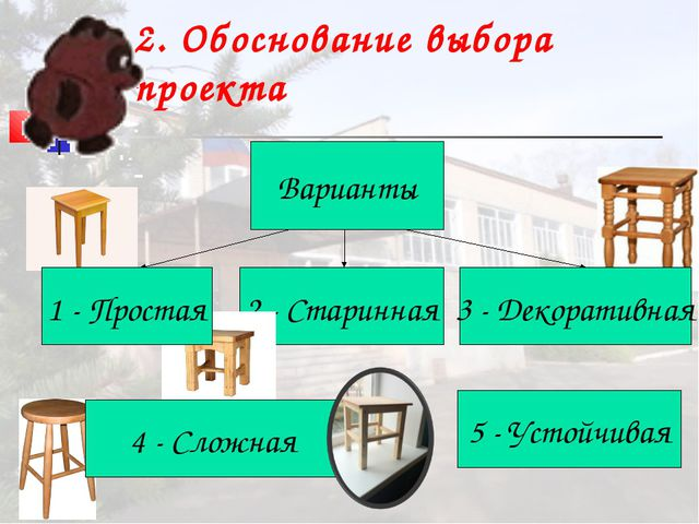 2. Обоснование выбора проекта Варианты 2 - Старинная 3 - Декоративная 5 - Уст...