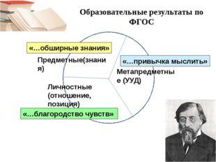 Образовательные результаты по ФГОС Предметные(знания) Метапредметные (УУД) Л